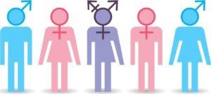 Identitatea de gen